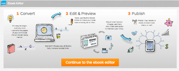 ebook creation page