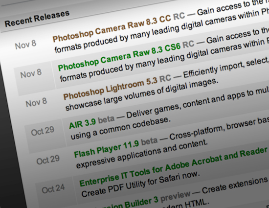 Updates for Adobe Camera RAW CS6 and CC and for Lightroom 5