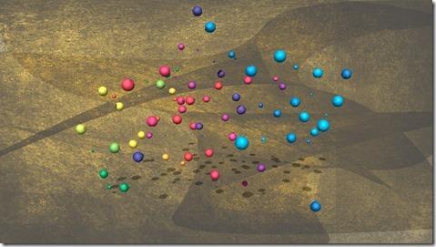 3D-Particles